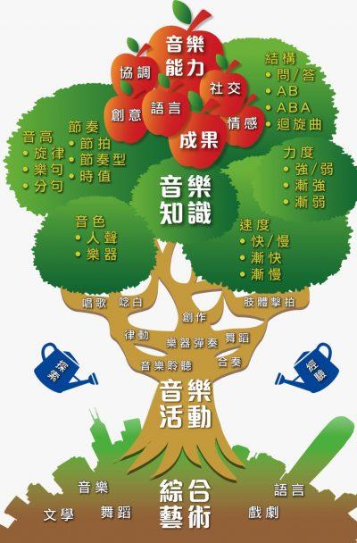 Orff_Tree_(tree7)